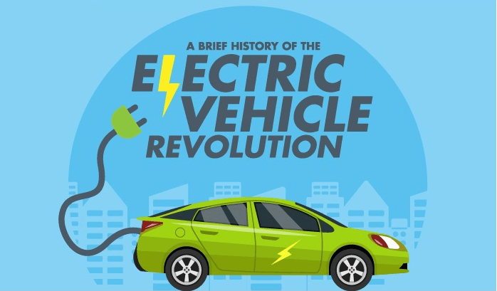 a history of the electric vehicle, lubricants industry